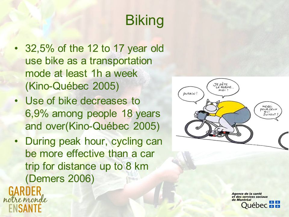Biking 32,5% of the 12 to 17 year old use bike as a transportation mode at least 1h a week (Kino-Québec 2005)