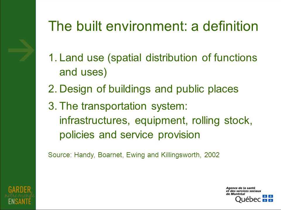 The built environment: a definition