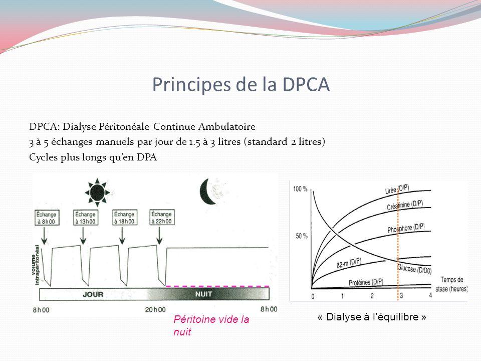 Principes de la DPCA DPCA: Dialyse Péritonéale Continue Ambulatoire