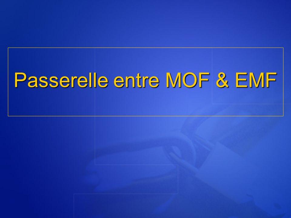 Passerelle entre MOF & EMF