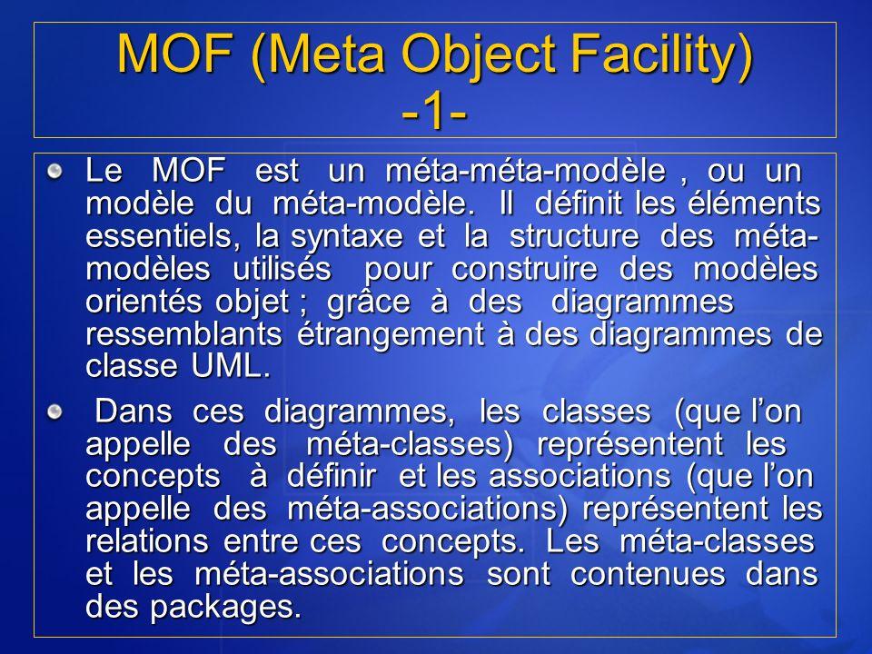 MOF (Meta Object Facility) -1-