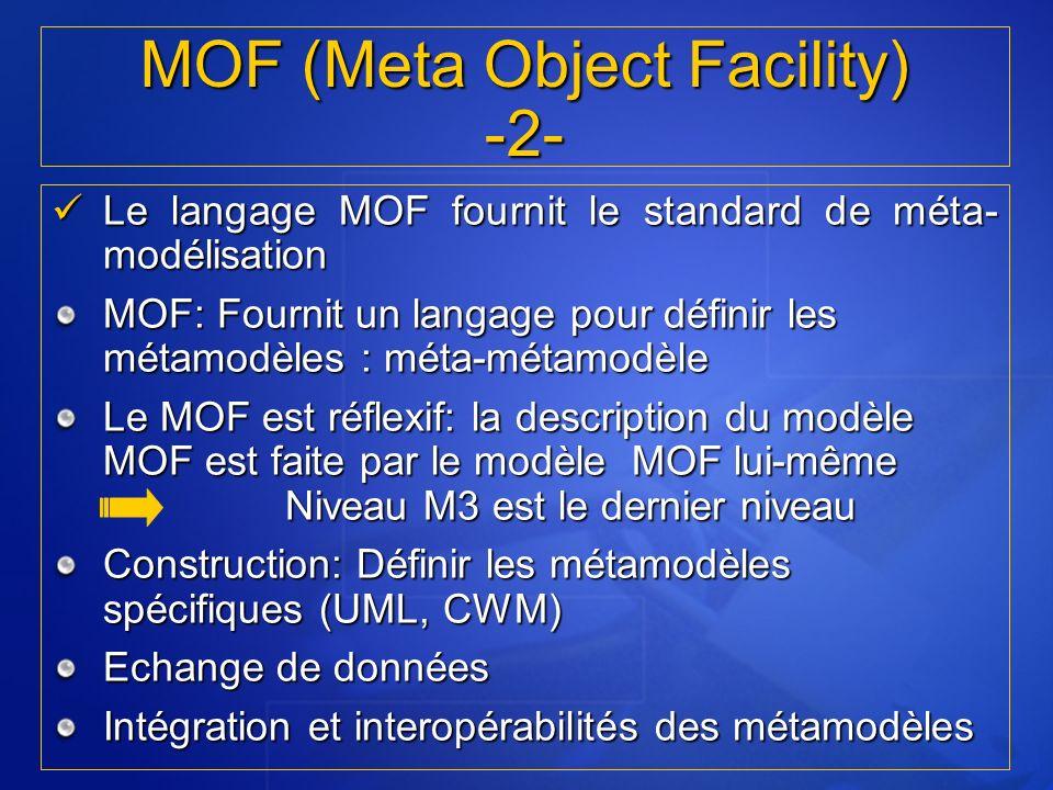 MOF (Meta Object Facility) -2-