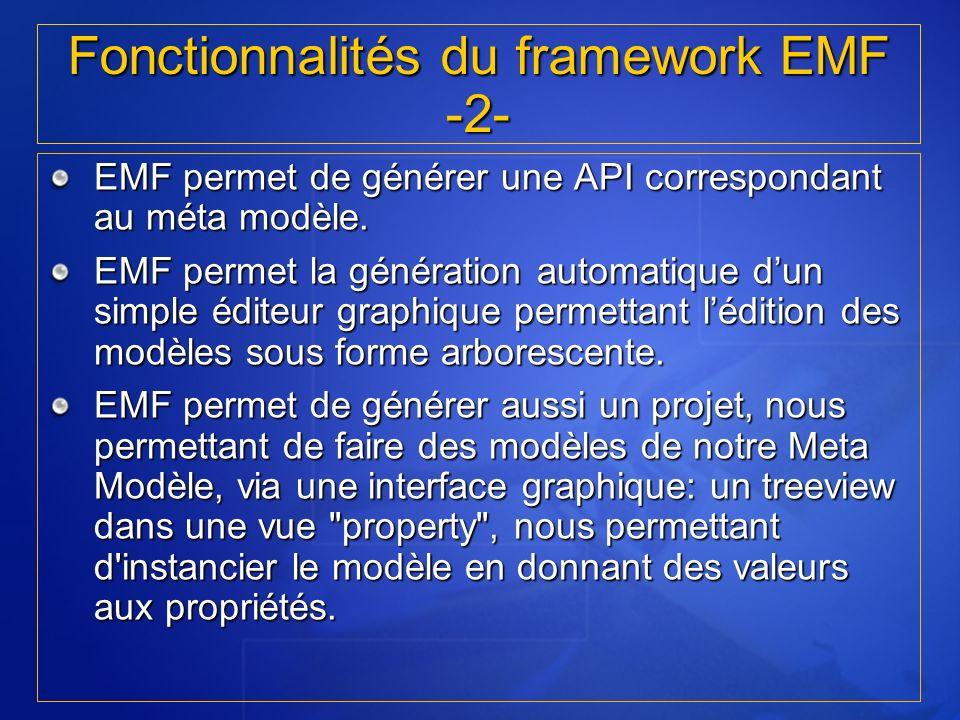 Fonctionnalités du framework EMF -2-