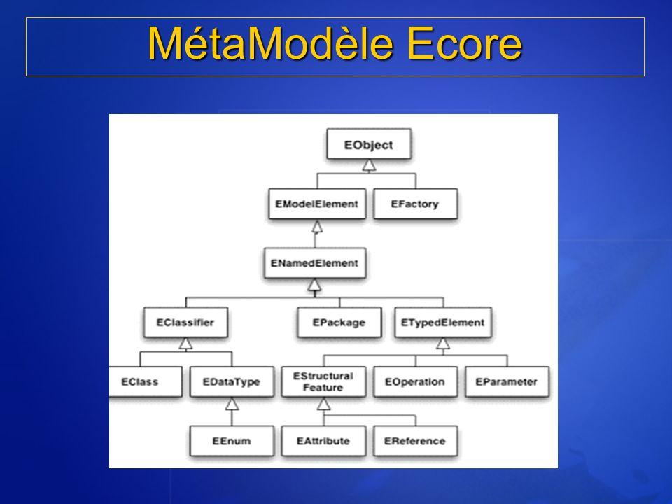MétaModèle Ecore RT5 I.N.S.A.T 2005/2006