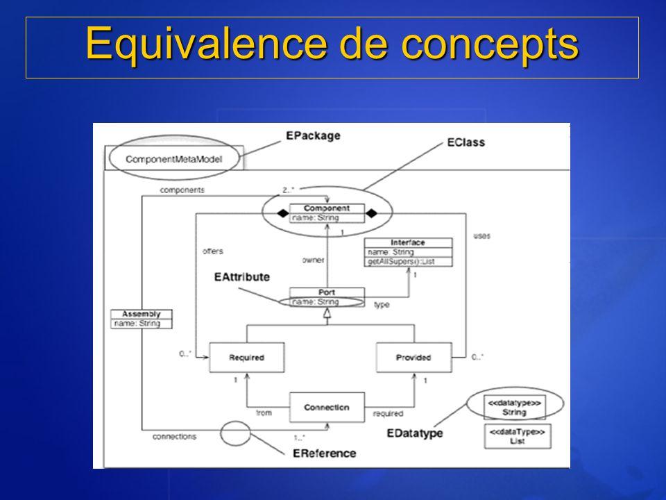 Equivalence de concepts