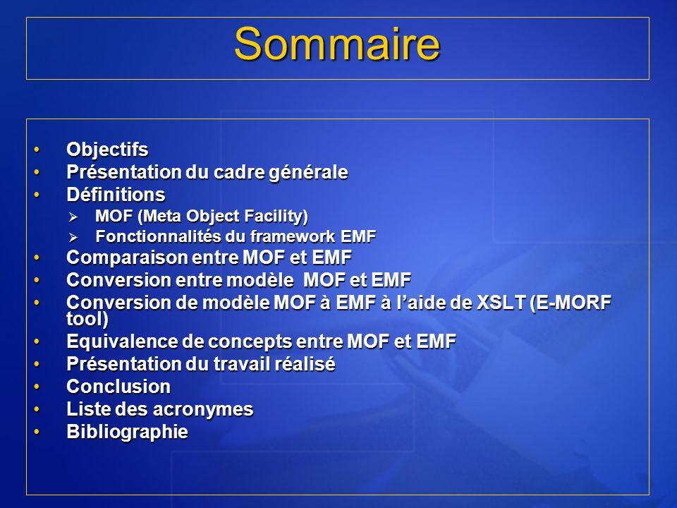 Sommaire Objectifs Présentation du cadre générale Définitions