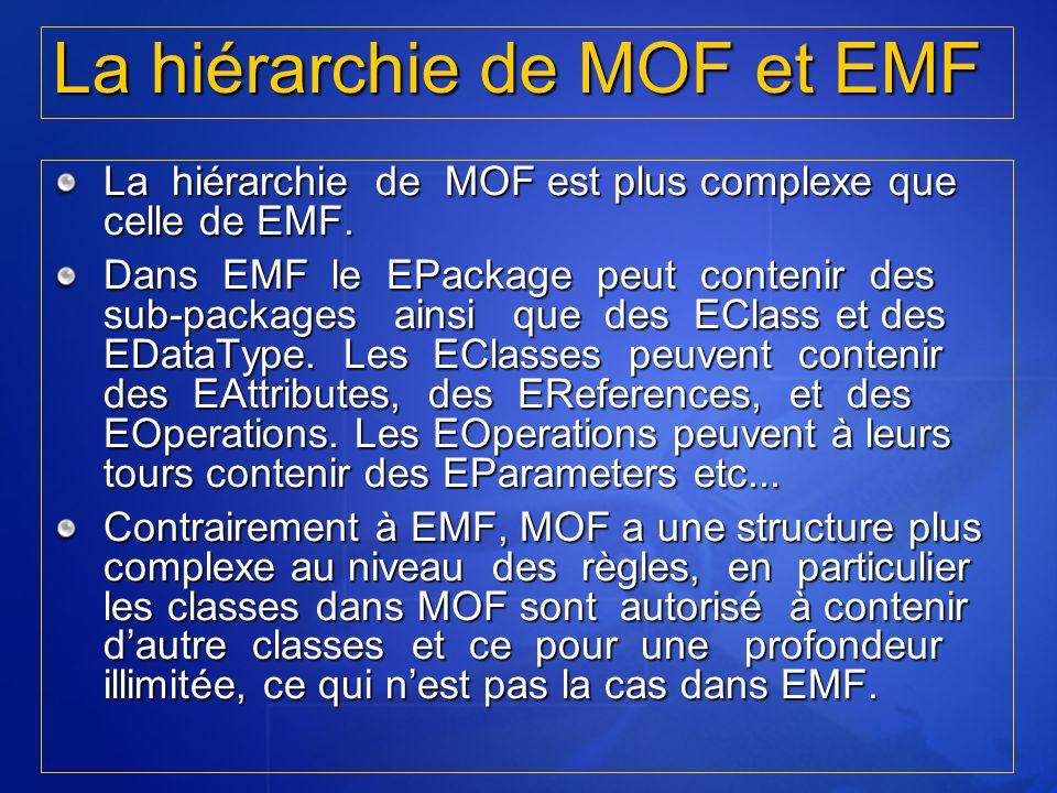 La hiérarchie de MOF et EMF