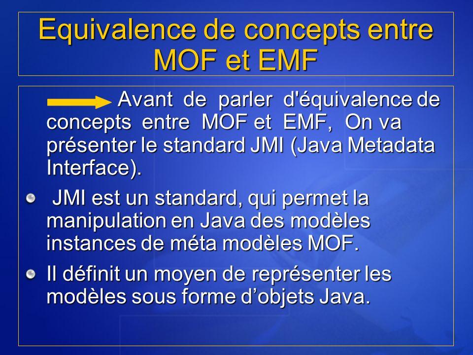 Equivalence de concepts entre MOF et EMF