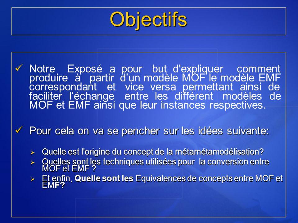 RT5 I.N.S.A.T 2005/2006 Objectifs.