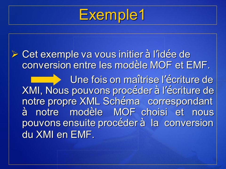 RT5 I.N.S.A.T 2005/2006 Exemple1. Cet exemple va vous initier à l'idée de conversion entre les modèle MOF et EMF.