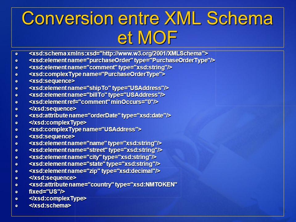 Conversion entre XML Schema et MOF