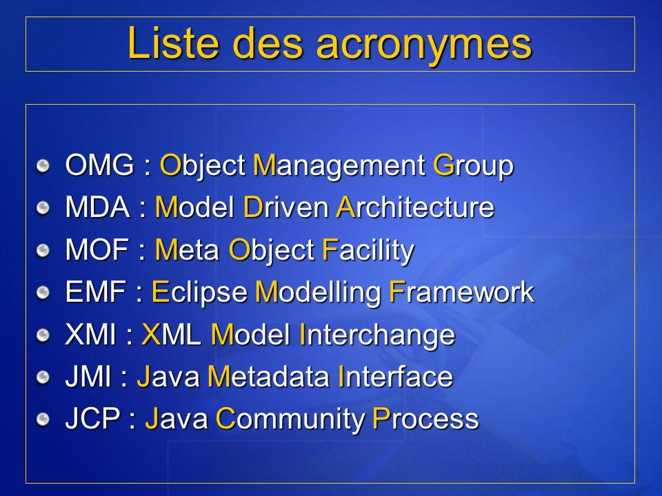 Liste des acronymes OMG : Object Management Group