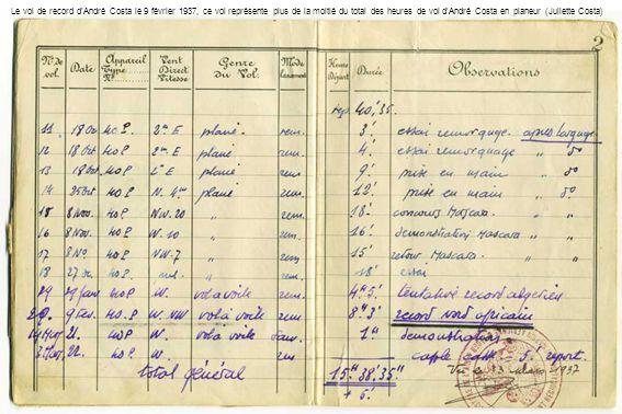 Le vol de record d'André Costa le 9 février 1937, ce vol représente plus de la moitié du total des heures de vol d'André Costa en planeur (Juliette Costa)