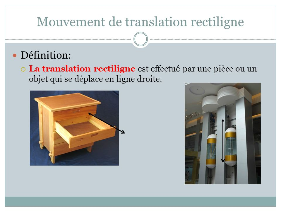 Mouvement de translation rectiligne
