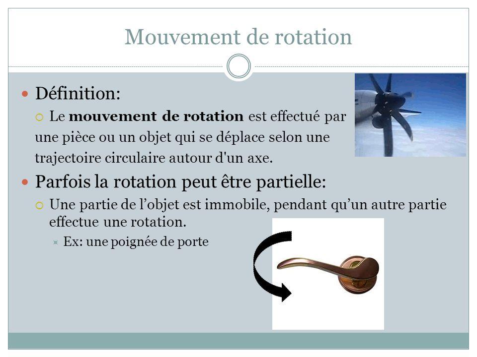 Mouvement de rotation Définition: