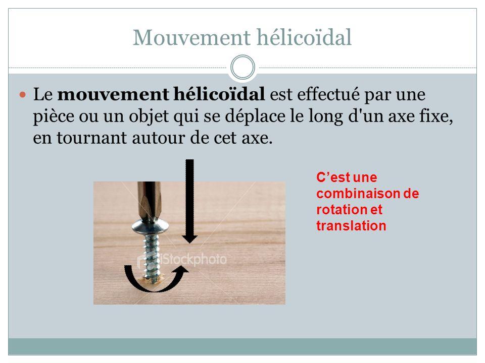 Mouvement hélicoïdal