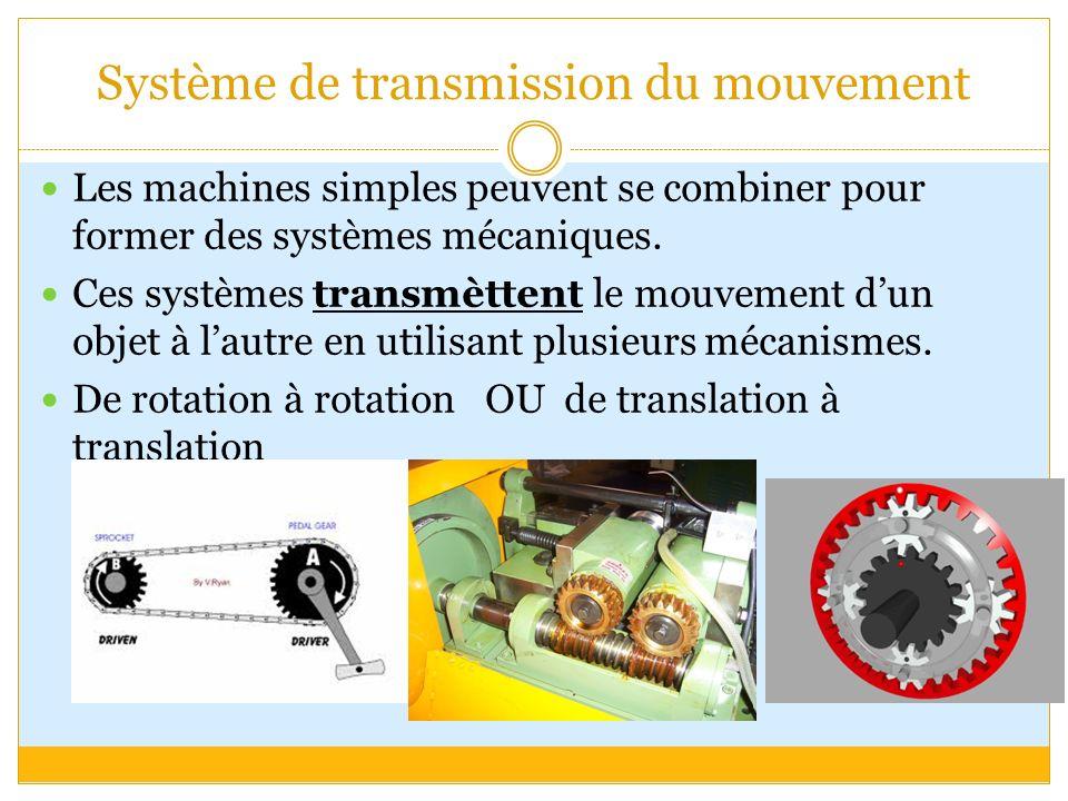 Système de transmission du mouvement