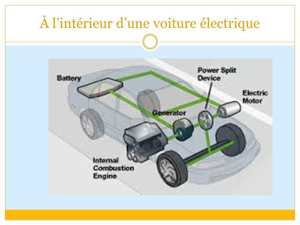 À l'intérieur d'une voiture électrique