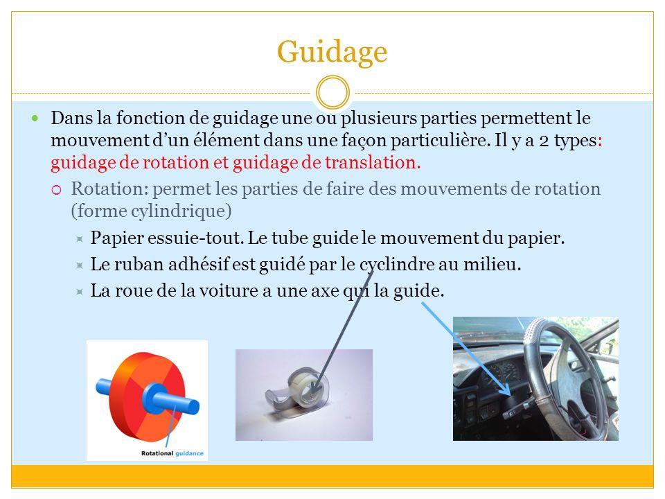 Guidage