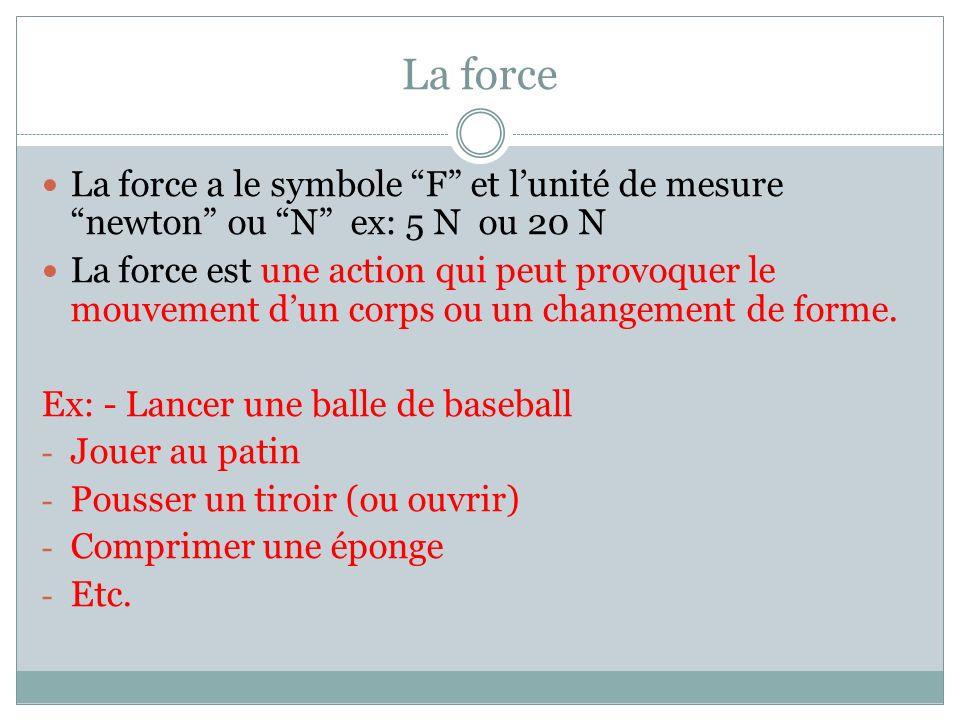 La forceLa force a le symbole F et l'unité de mesure newton ou N ex: 5 N ou 20 N.