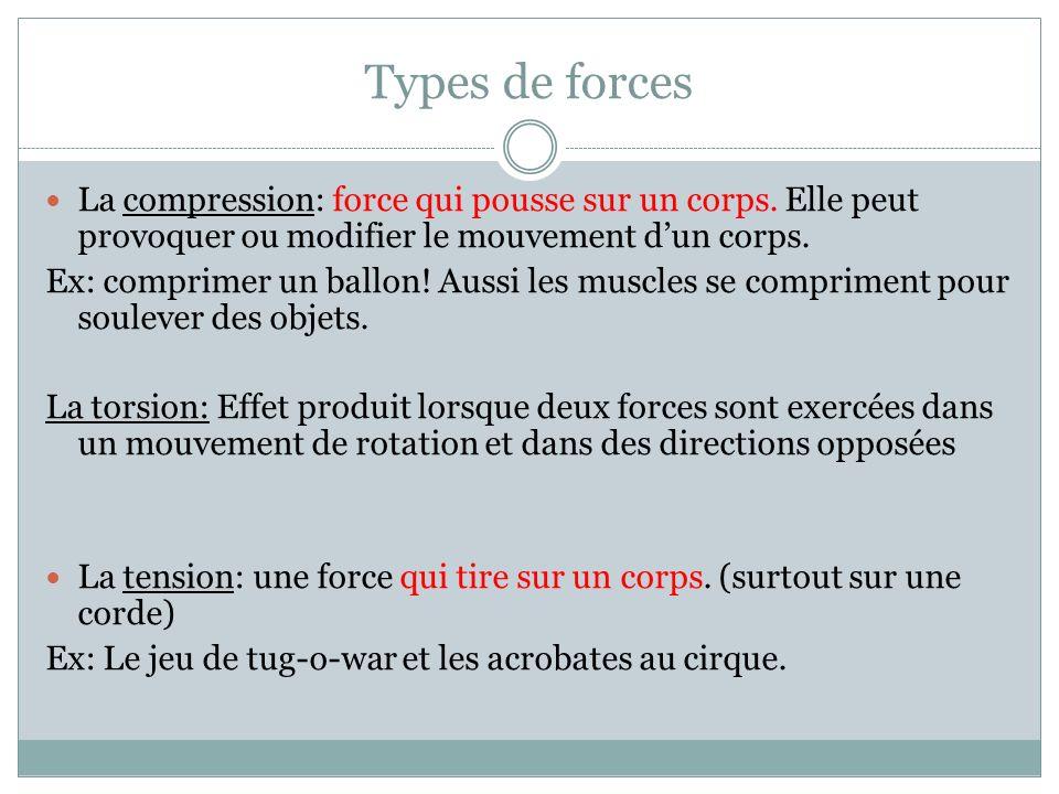 Types de forces La compression: force qui pousse sur un corps. Elle peut provoquer ou modifier le mouvement d'un corps.