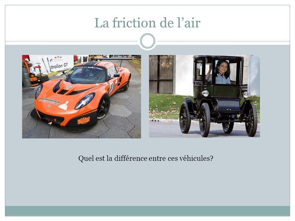 La friction de l'air Quel est la différence entre ces véhicules
