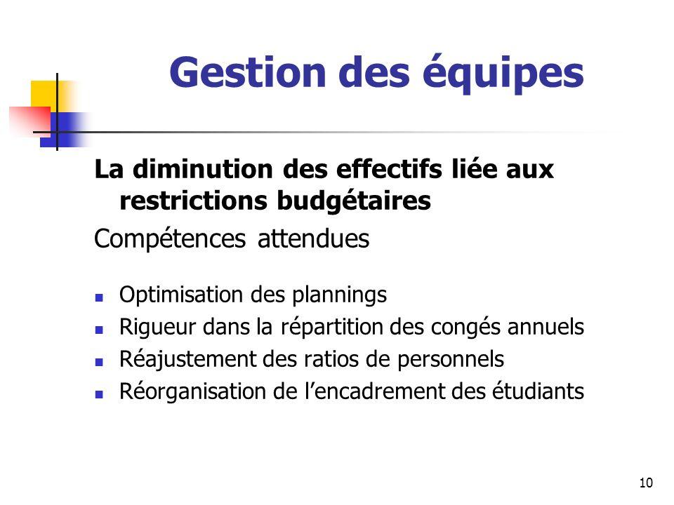Gestion des équipes La diminution des effectifs liée aux restrictions budgétaires. Compétences attendues.