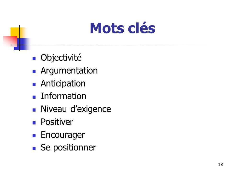 Mots clés Objectivité Argumentation Anticipation Information