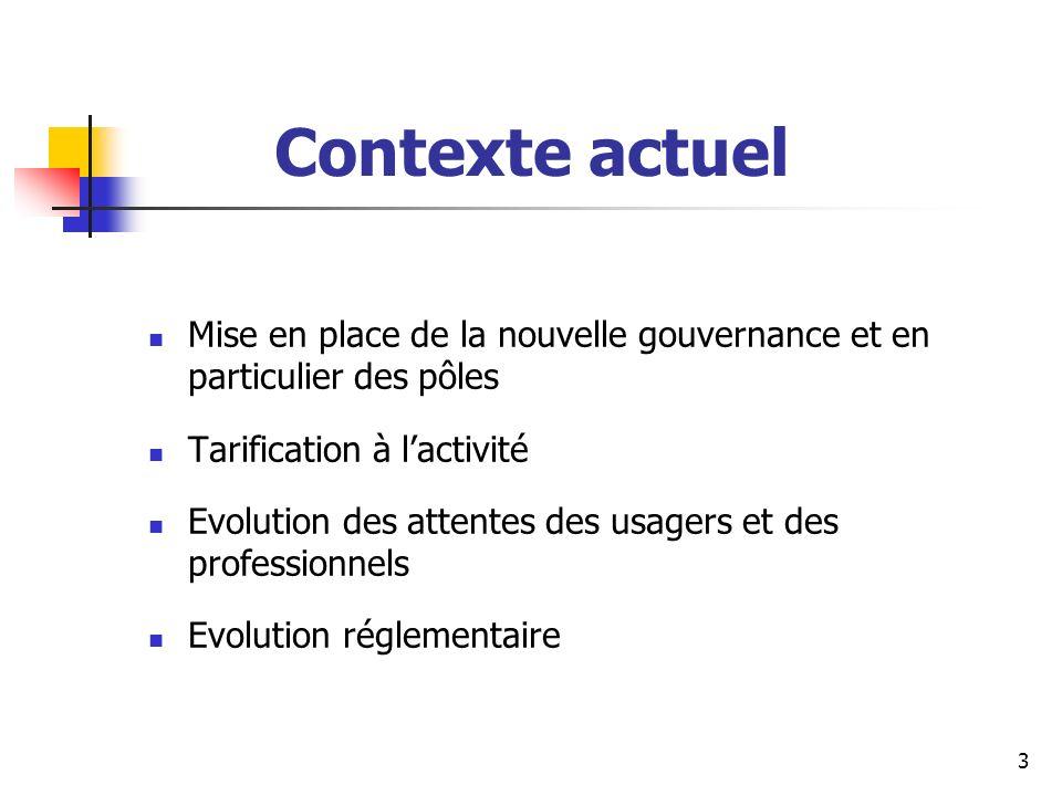 Contexte actuel Mise en place de la nouvelle gouvernance et en particulier des pôles. Tarification à l'activité.