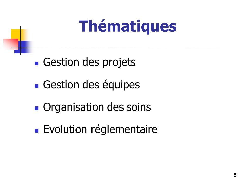 Thématiques Gestion des projets Gestion des équipes