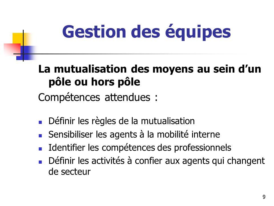 Gestion des équipes La mutualisation des moyens au sein d'un pôle ou hors pôle. Compétences attendues :