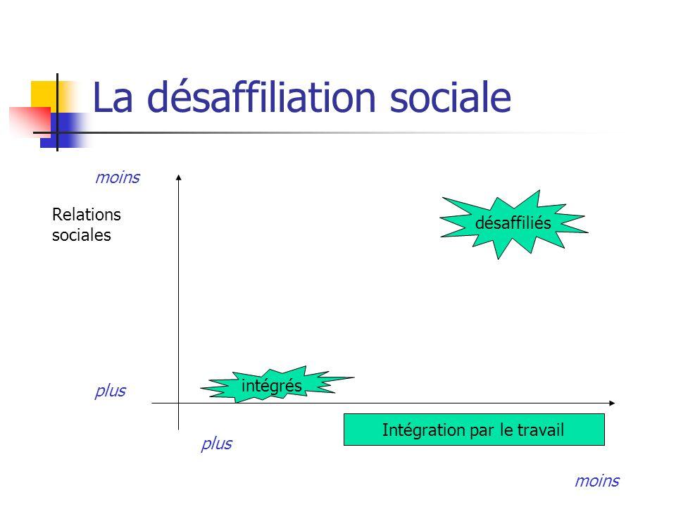 La désaffiliation sociale