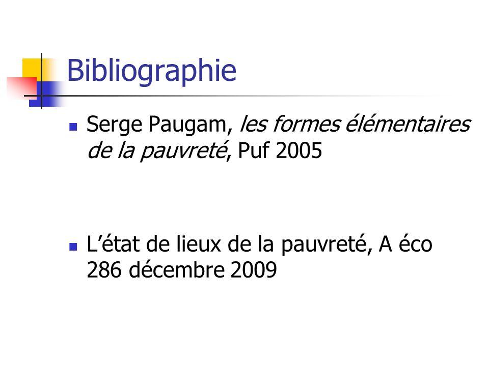 Bibliographie Serge Paugam, les formes élémentaires de la pauvreté, Puf 2005.