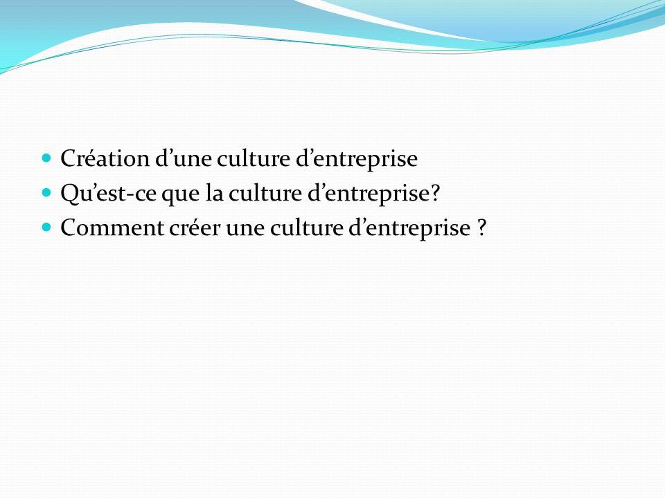 Création d'une culture d'entreprise