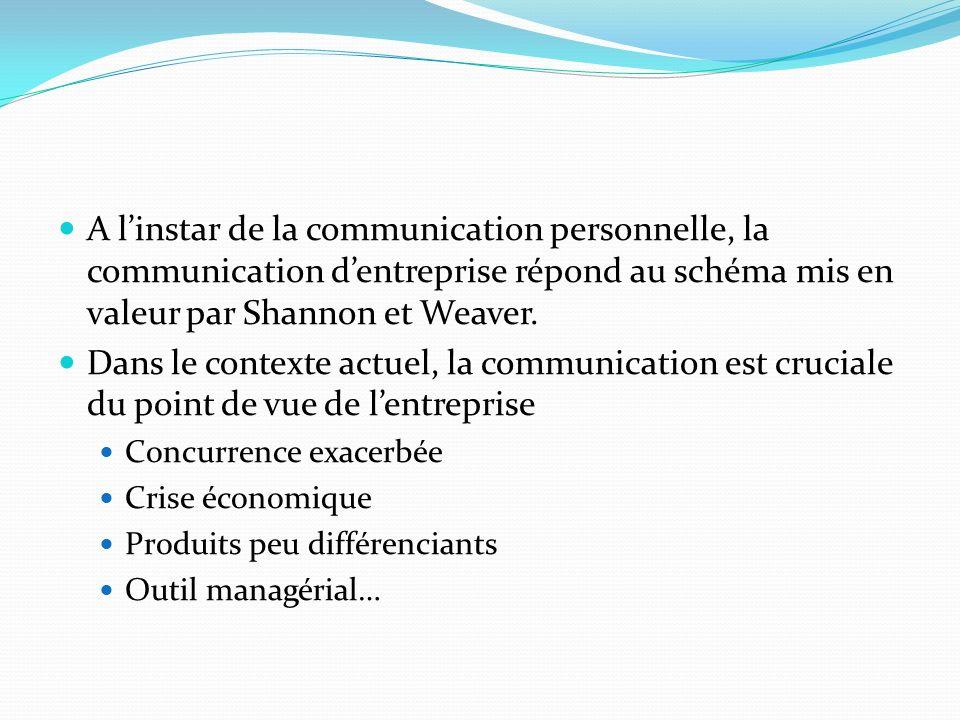 A l'instar de la communication personnelle, la communication d'entreprise répond au schéma mis en valeur par Shannon et Weaver.