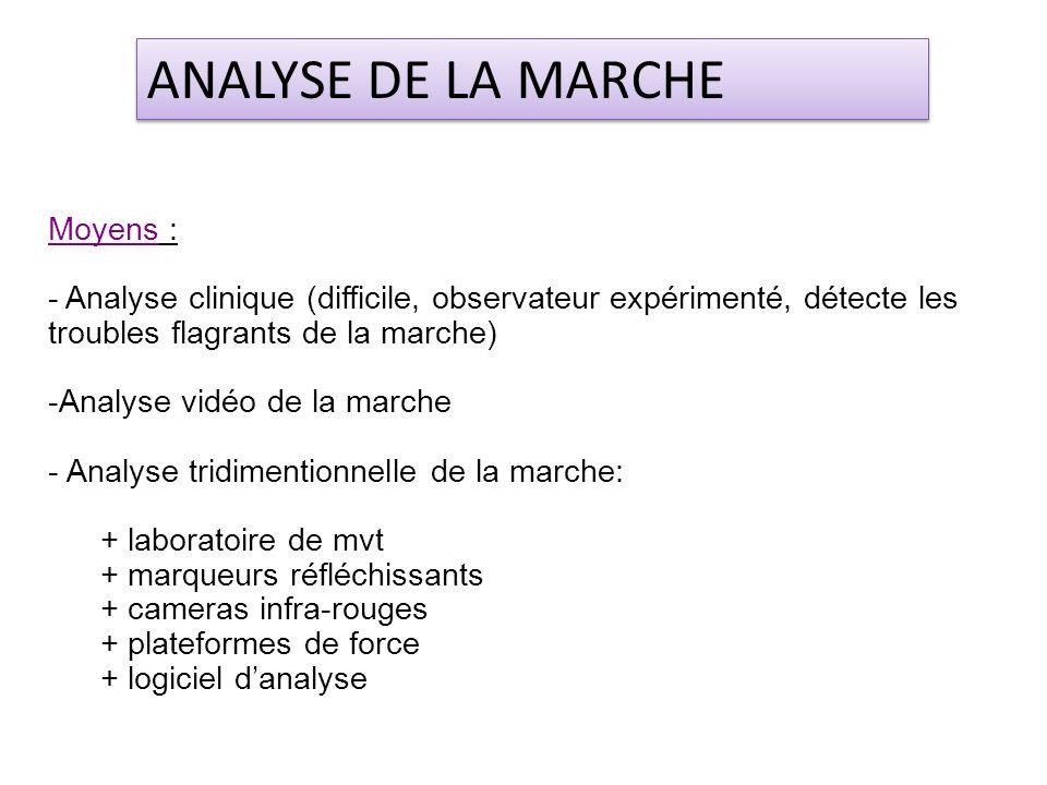 ANALYSE DE LA MARCHE Moyens :