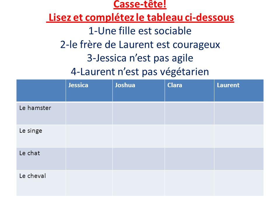 Casse-tête! Lisez et complétez le tableau ci-dessous 1-Une fille est sociable 2-le frère de Laurent est courageux 3-Jessica n'est pas agile 4-Laurent n'est pas végétarien