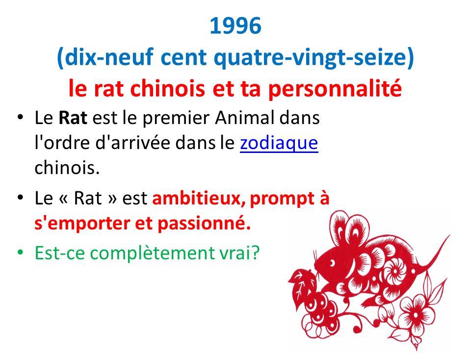 1996 (dix-neuf cent quatre-vingt-seize) le rat chinois et ta personnalité