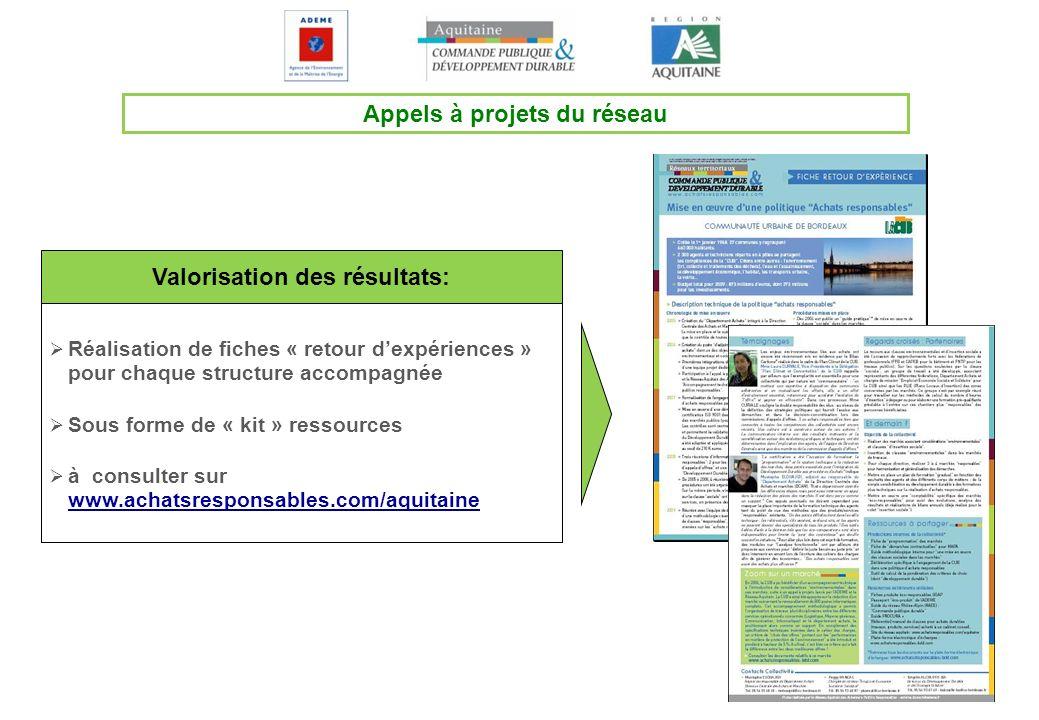 Appels à projets du réseau Valorisation des résultats: