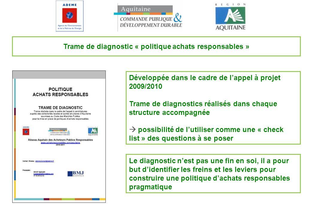 Trame de diagnostic « politique achats responsables »