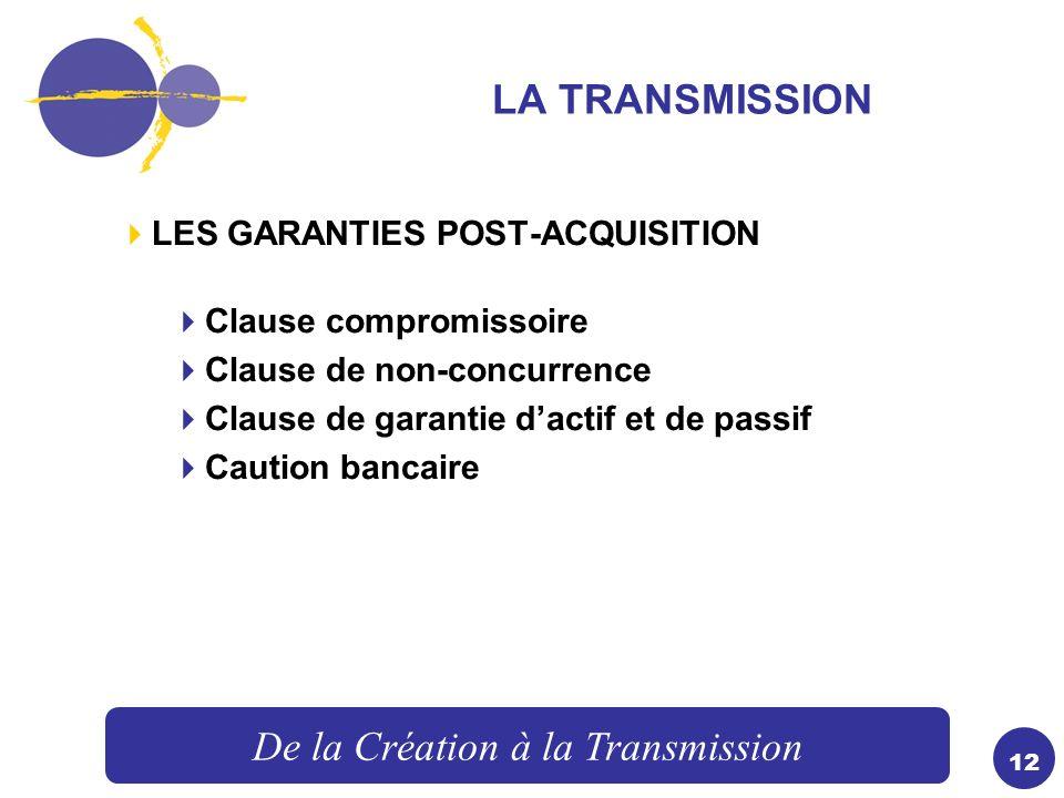 De la Création à la Transmission