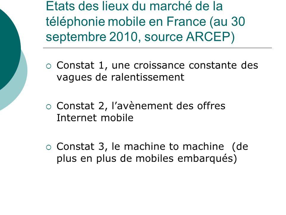 Etats des lieux du marché de la téléphonie mobile en France (au 30 septembre 2010, source ARCEP)
