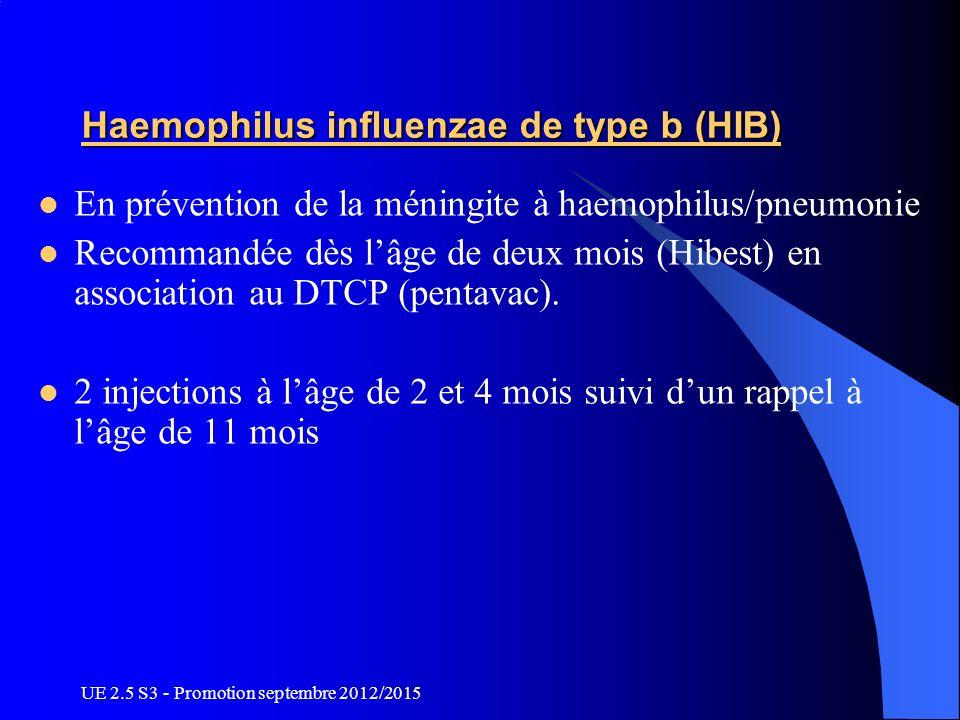 Haemophilus influenzae de type b (HIB)