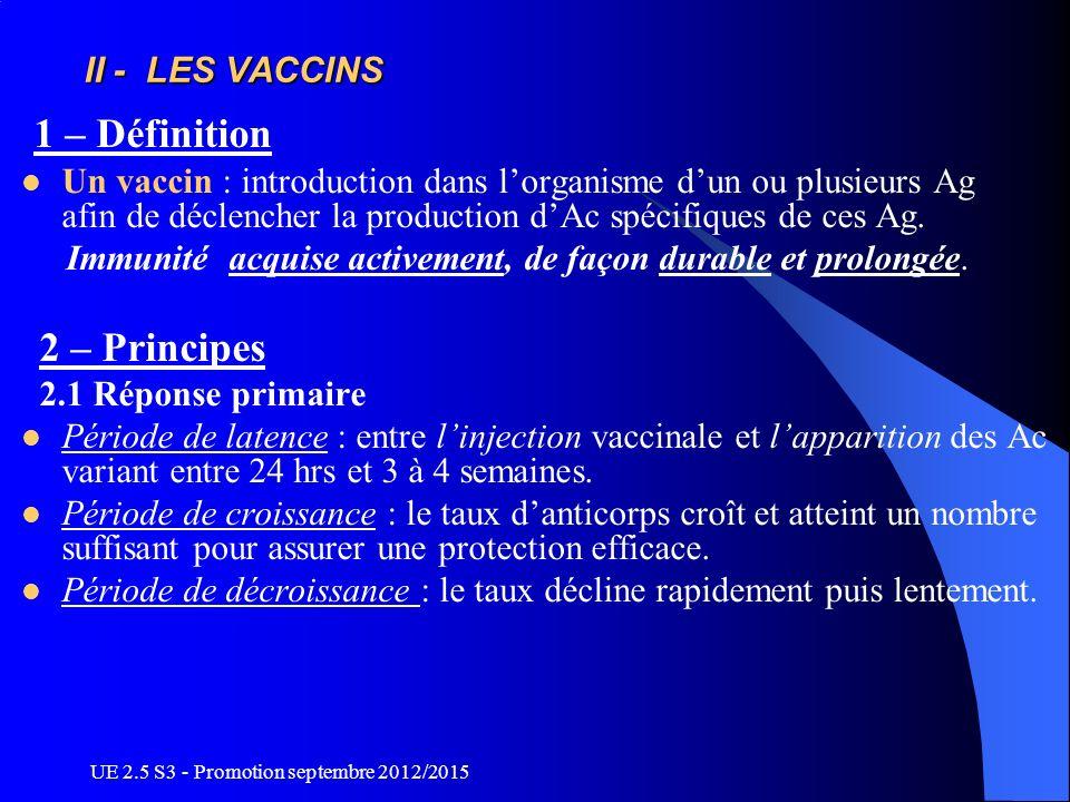 1 – Définition II - LES VACCINS