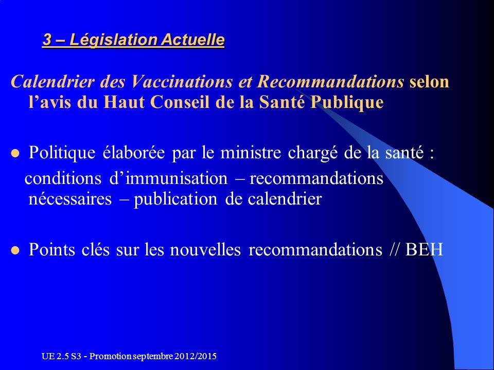 3 – Législation Actuelle