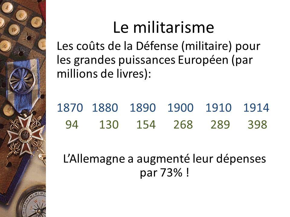 Le militarisme