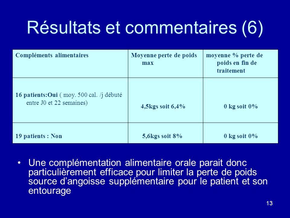 Résultats et commentaires (6)