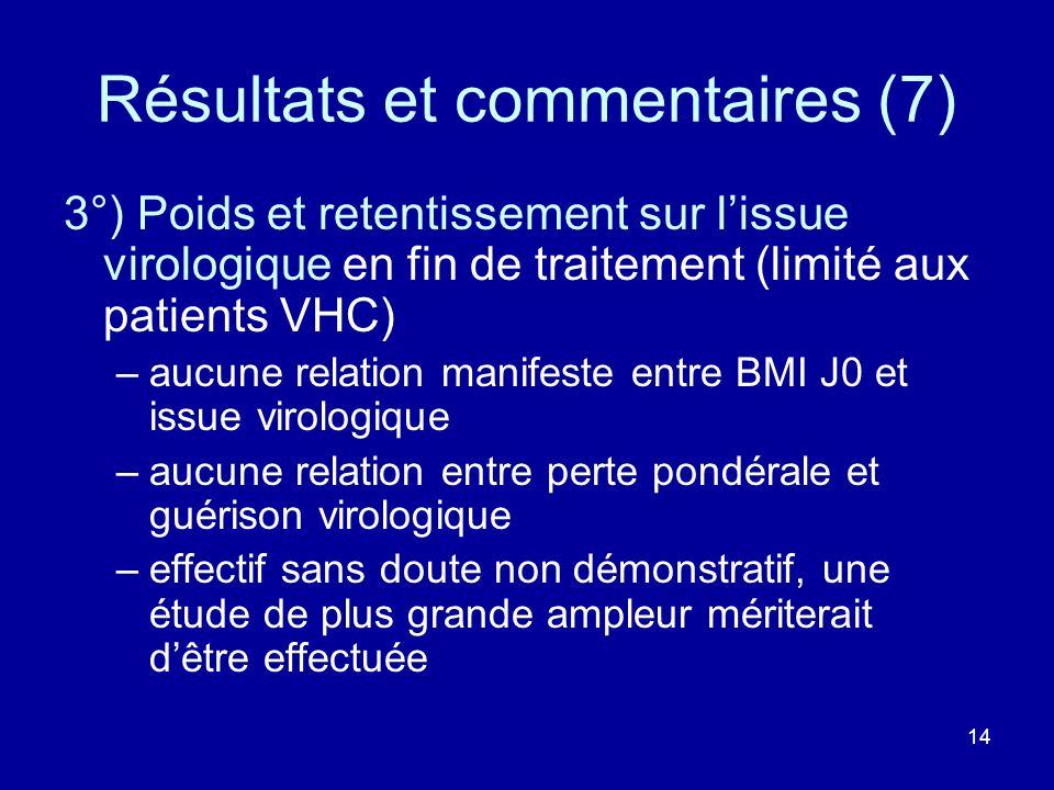 Résultats et commentaires (7)