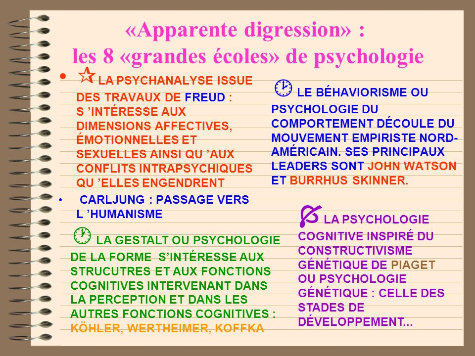 «Apparente digression» : les 8 «grandes écoles» de psychologie