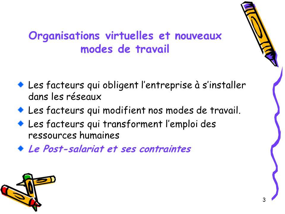 Organisations virtuelles et nouveaux modes de travail